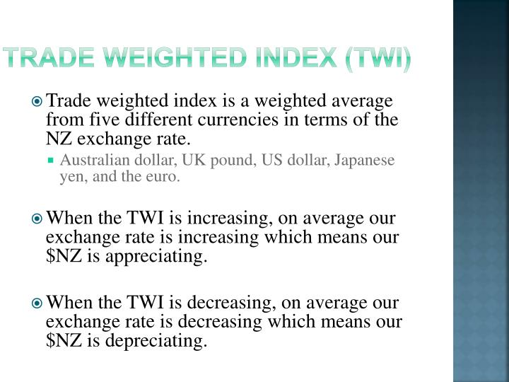 Trade Weighted Index (TWI)