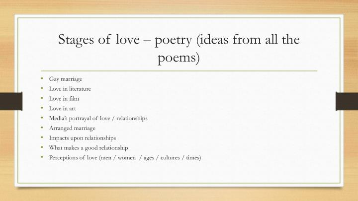 Stages of love – poetry (ideas from all the poems)