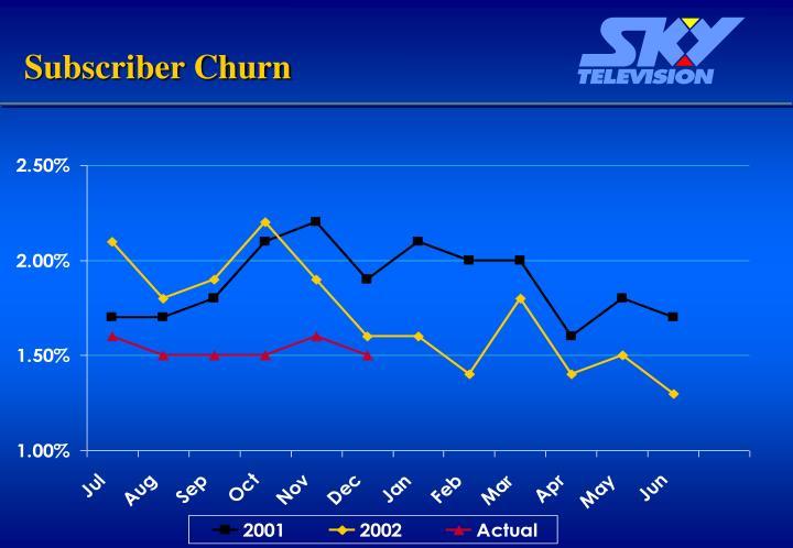 Subscriber Churn