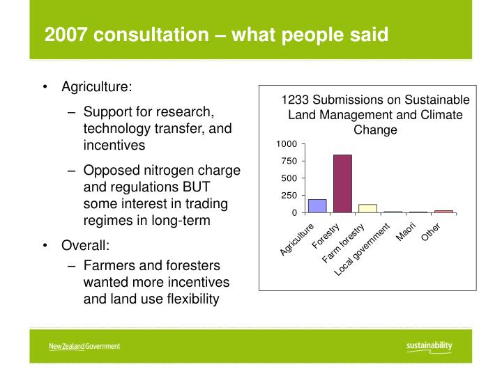 2007 consultation – what people said