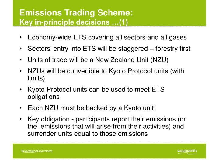 Emissions Trading Scheme: