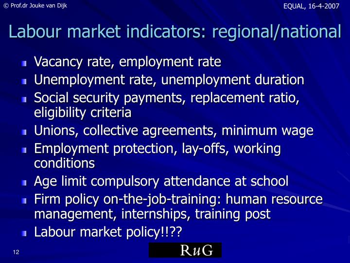 Labour market indicators: regional/national