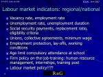 labour market indicators regional national