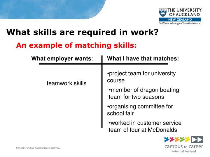 What skills are required in work?
