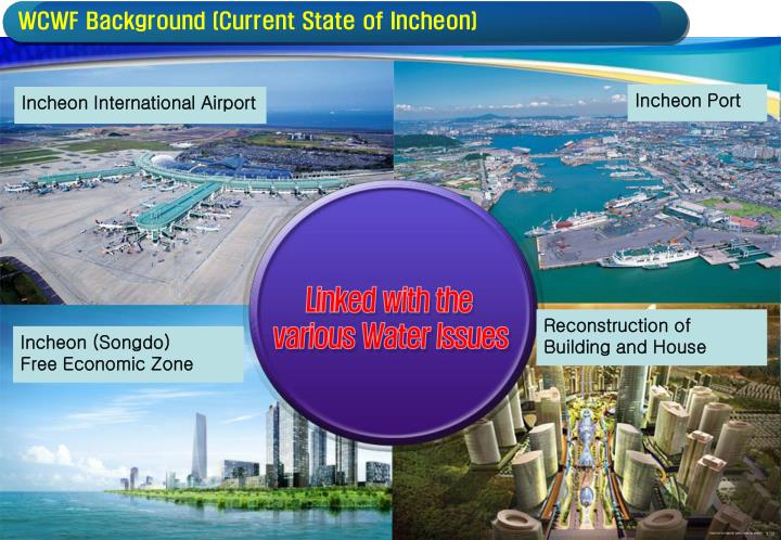 WCWF Background (Current State of Incheon)