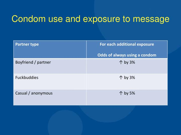 Condom use and exposure to message