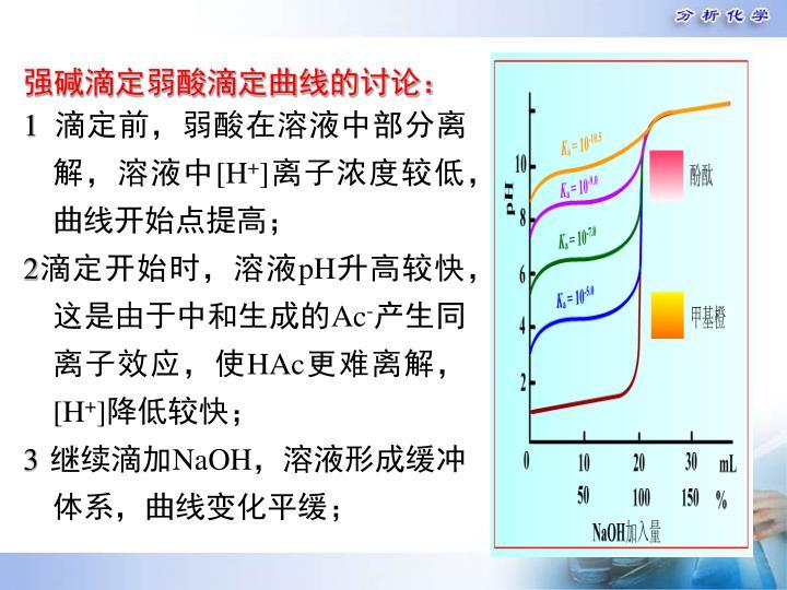 强碱滴定弱酸滴定曲线的讨论: