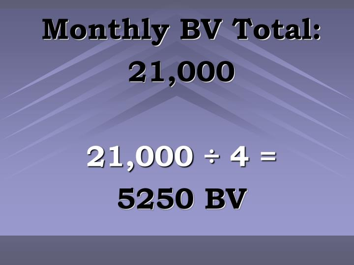 Monthly BV Total: