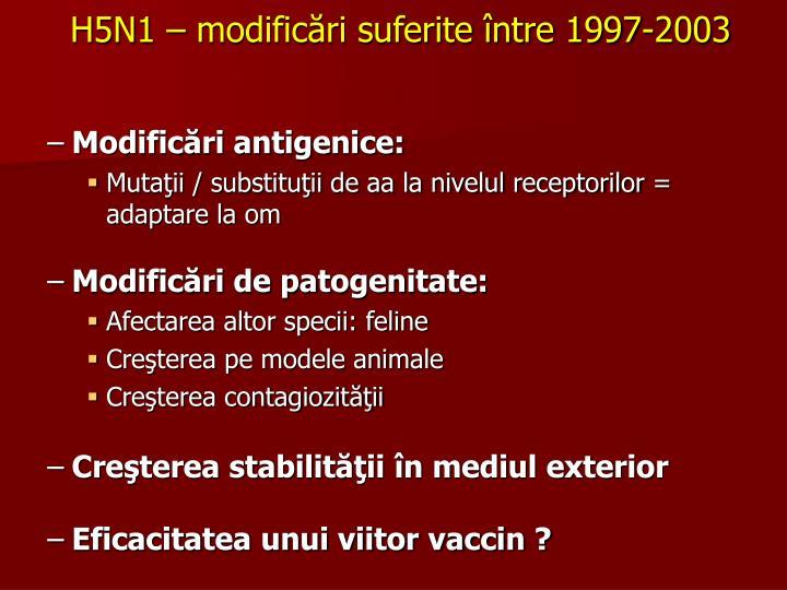H5N1 – modificări suferite între 1997-2003