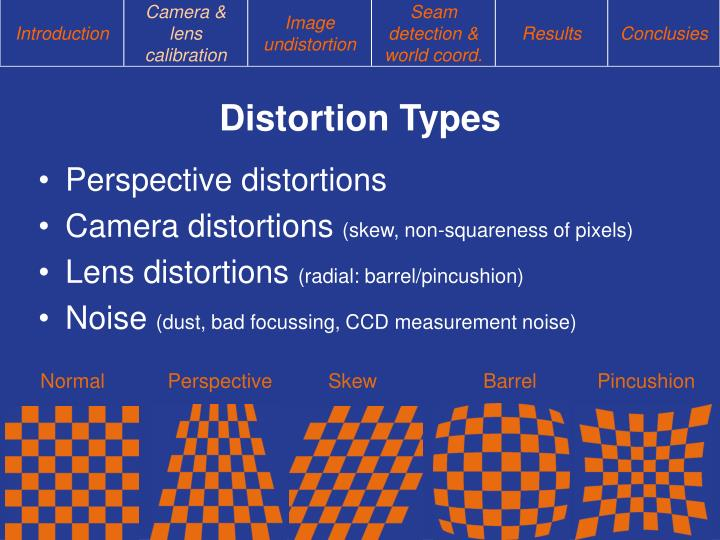 Distortion Types