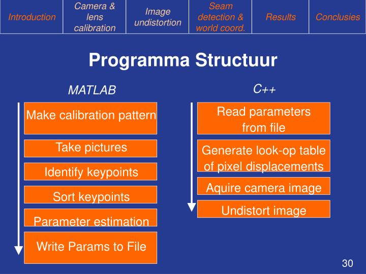 Programma Structuur