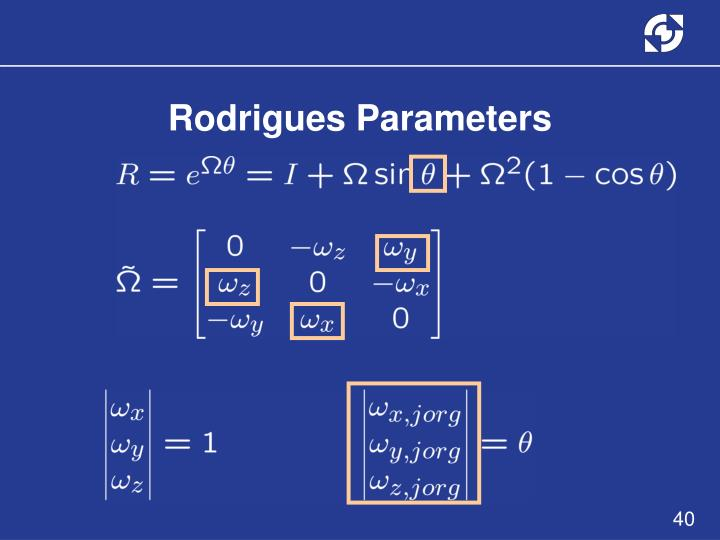 Rodrigues Parameters