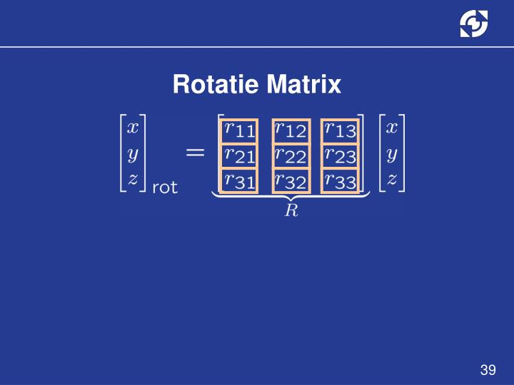Rotatie Matrix