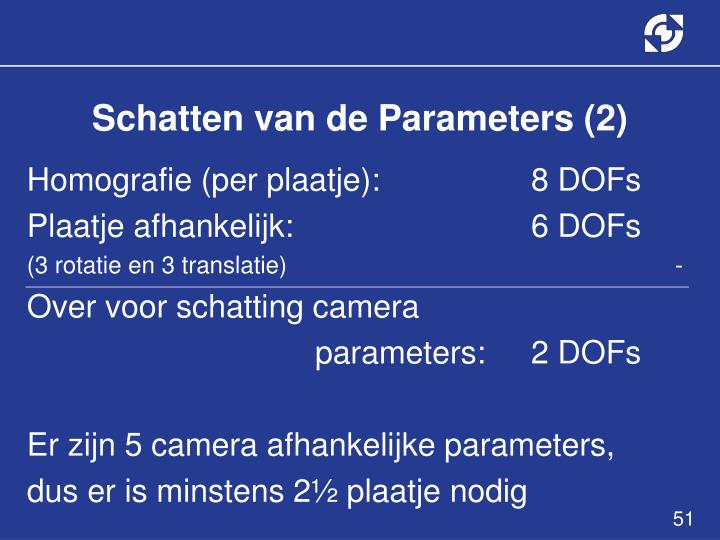 Schatten van de Parameters (2)