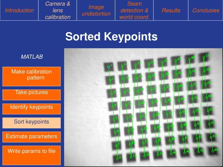 Sorted Keypoints