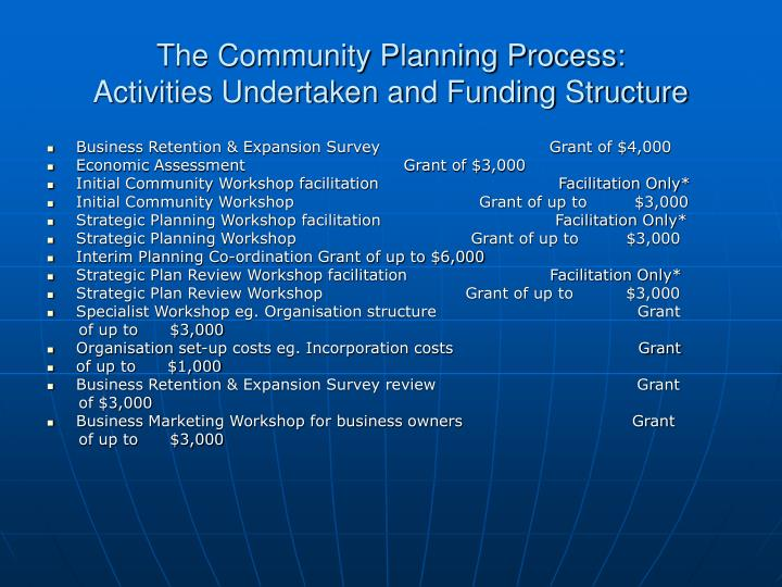 The Community Planning Process: