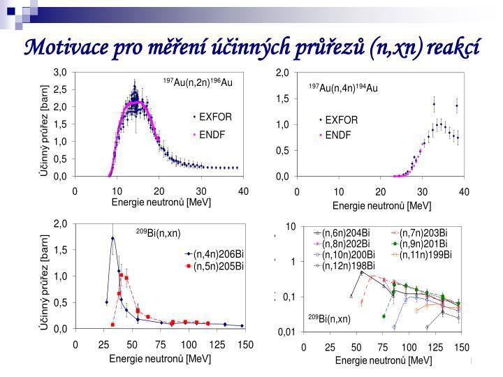 Motivace pro měření účinných průřezů (n,xn) reakcí