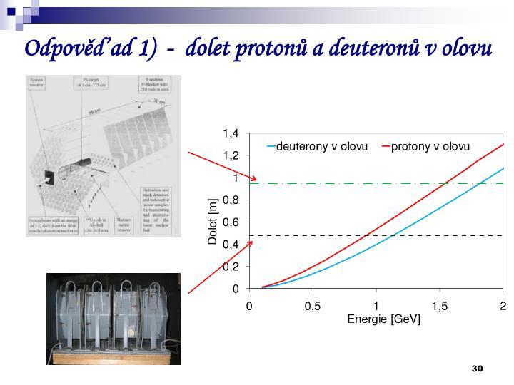 Odpověď ad 1)  -  dolet protonů a deuteronů v olovu