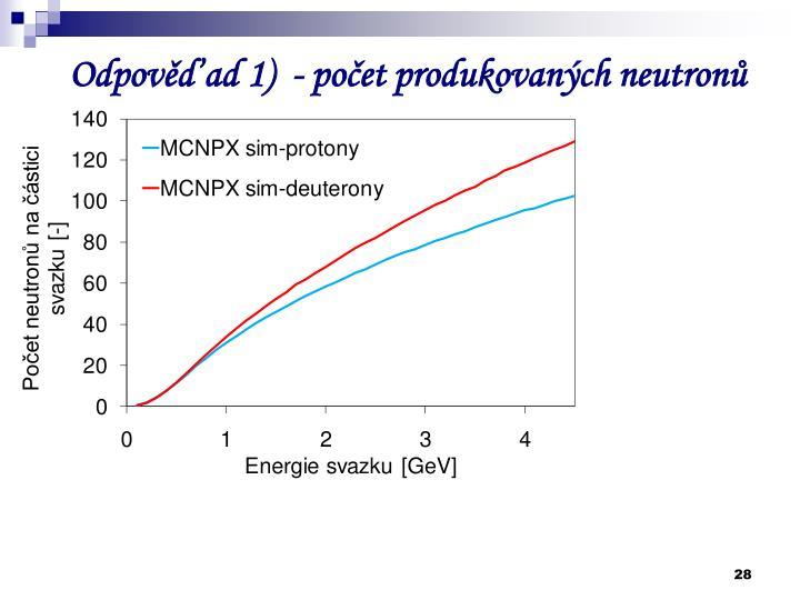 Odpověď ad 1)  - počet produkovaných neutronů