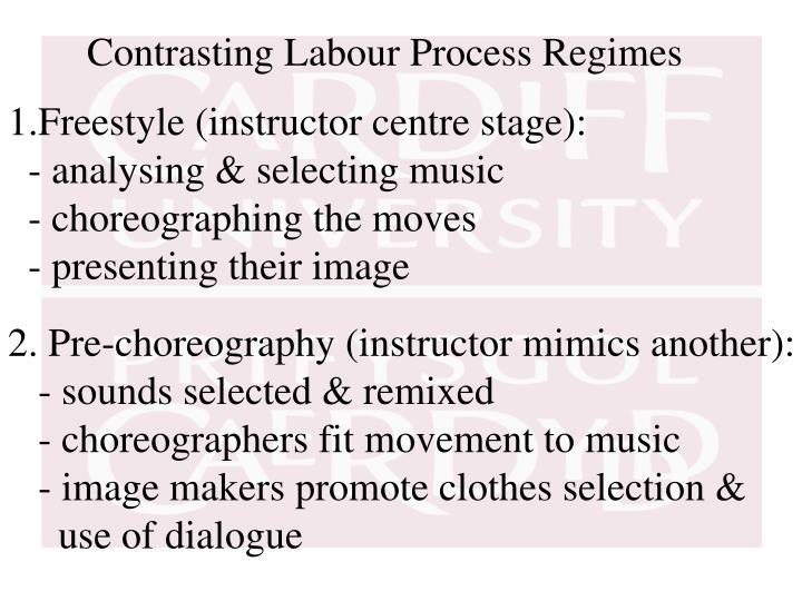 Contrasting Labour Process Regimes