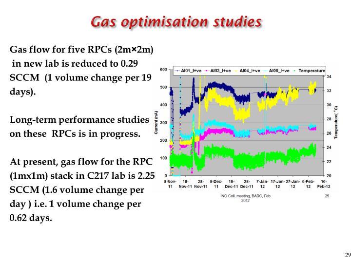 Gas optimisation studies