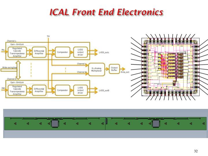 ICAL Front End Electronics