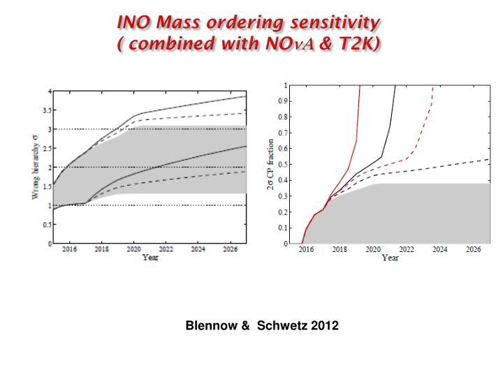 INO Mass ordering sensitivity