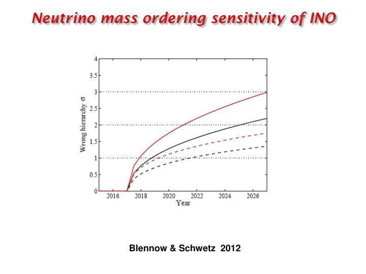 Neutrino mass ordering sensitivity of INO