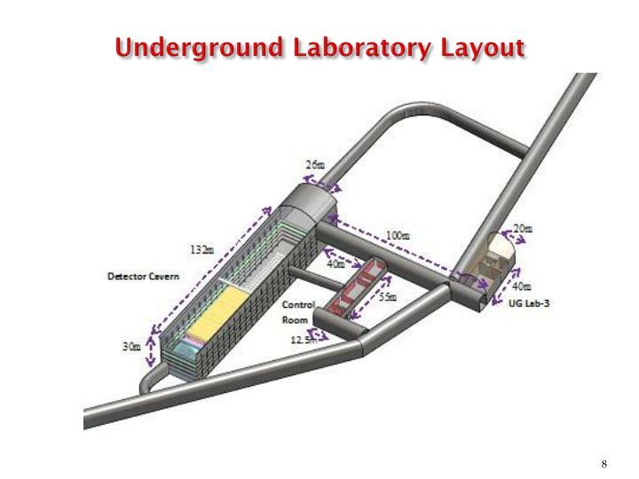 Underground Laboratory Layout