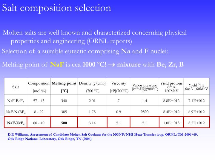 Salt composition selection
