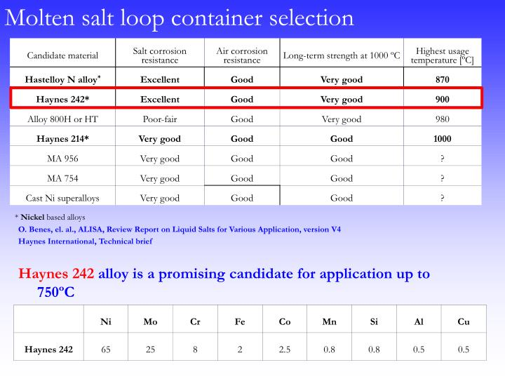 Molten salt loop container selection