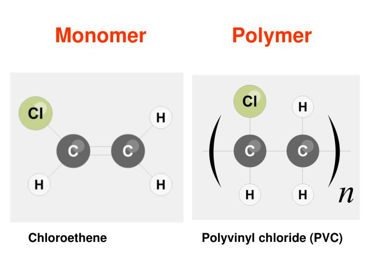Monomer               Polymer