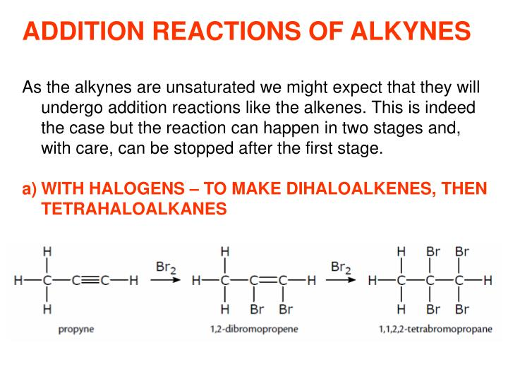 ADDITION REACTIONS OF ALKYNES