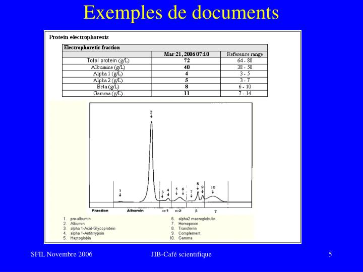 Exemples de documents