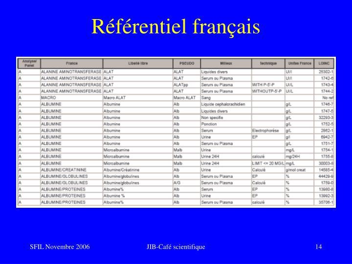 Référentiel français