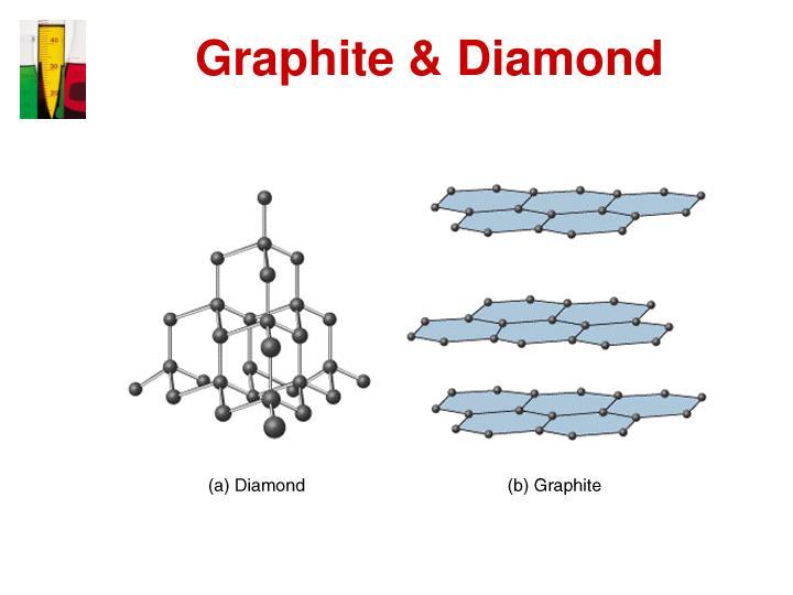 Graphite & Diamond