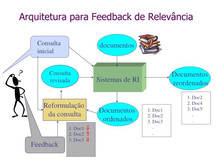 Consultainicial