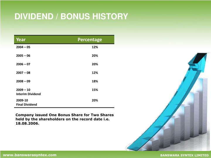 DIVIDEND / BONUS HISTORY