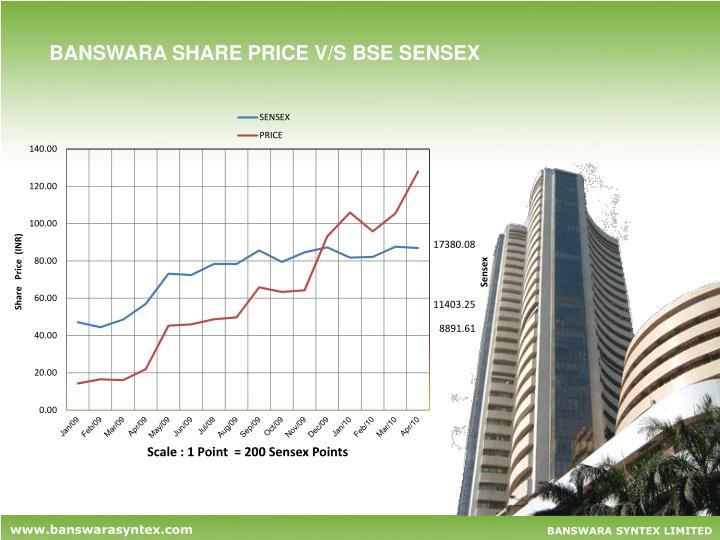 BANSWARA SHARE PRICE V/S BSE SENSEX