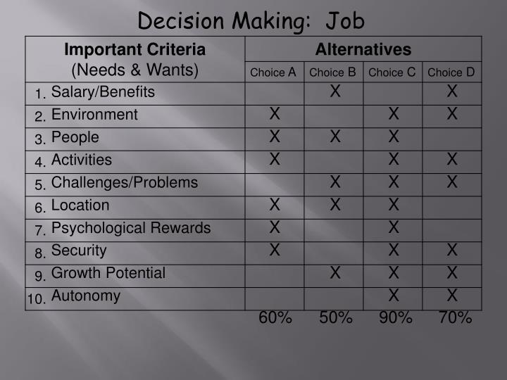 Decision Making:  Job