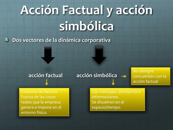 Acción Factual y acción simbólica