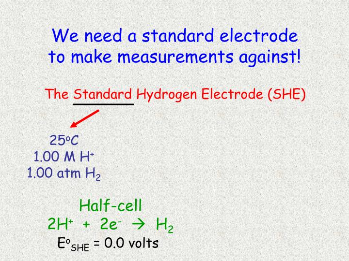 We need a standard electrode to make measurements against!