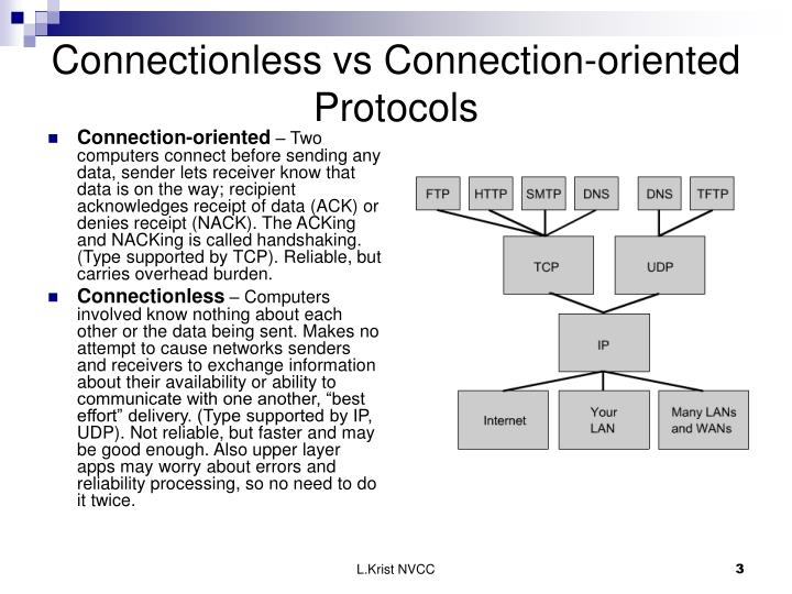 Connectionless vs connection oriented protocols