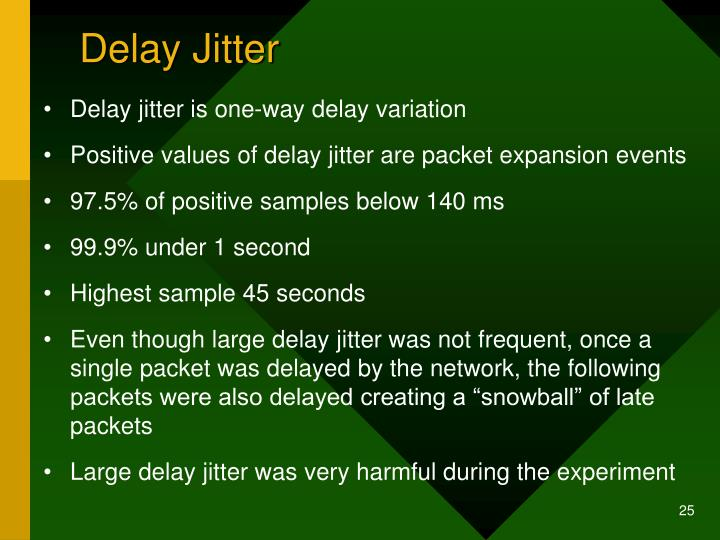 Delay Jitter