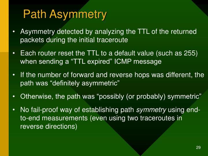 Path Asymmetry