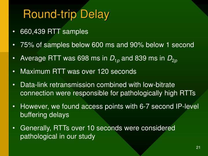 Round-trip Delay