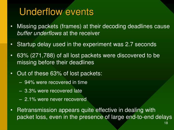 Underflow events