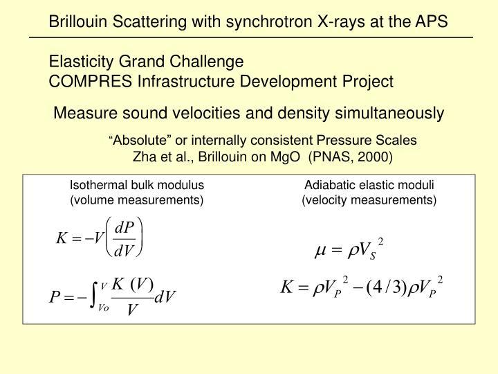 Brillouin Scattering with synchrotron X-rays at the APS