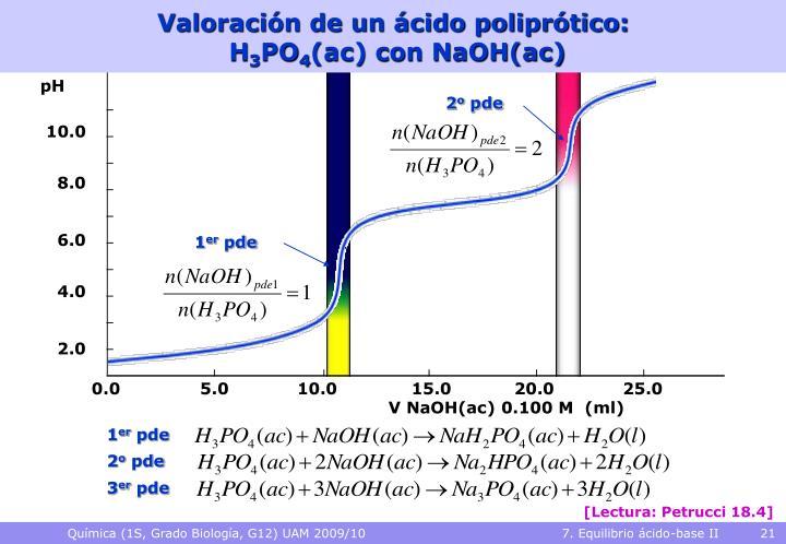 Valoración de un ácido poliprótico: