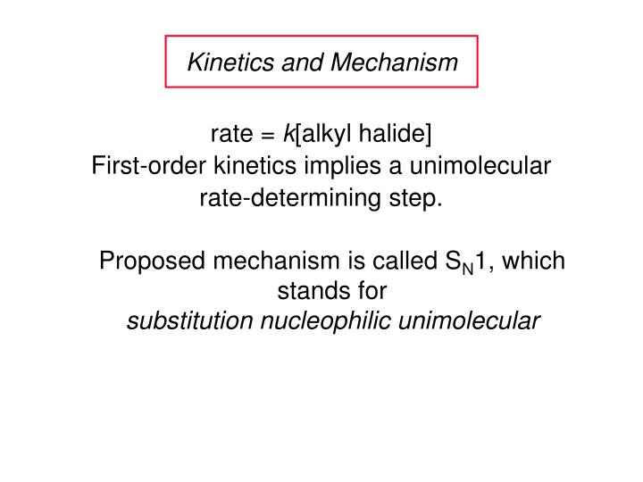 Kinetics and Mechanism
